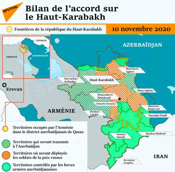 Armistice au Karabagh, et après ?